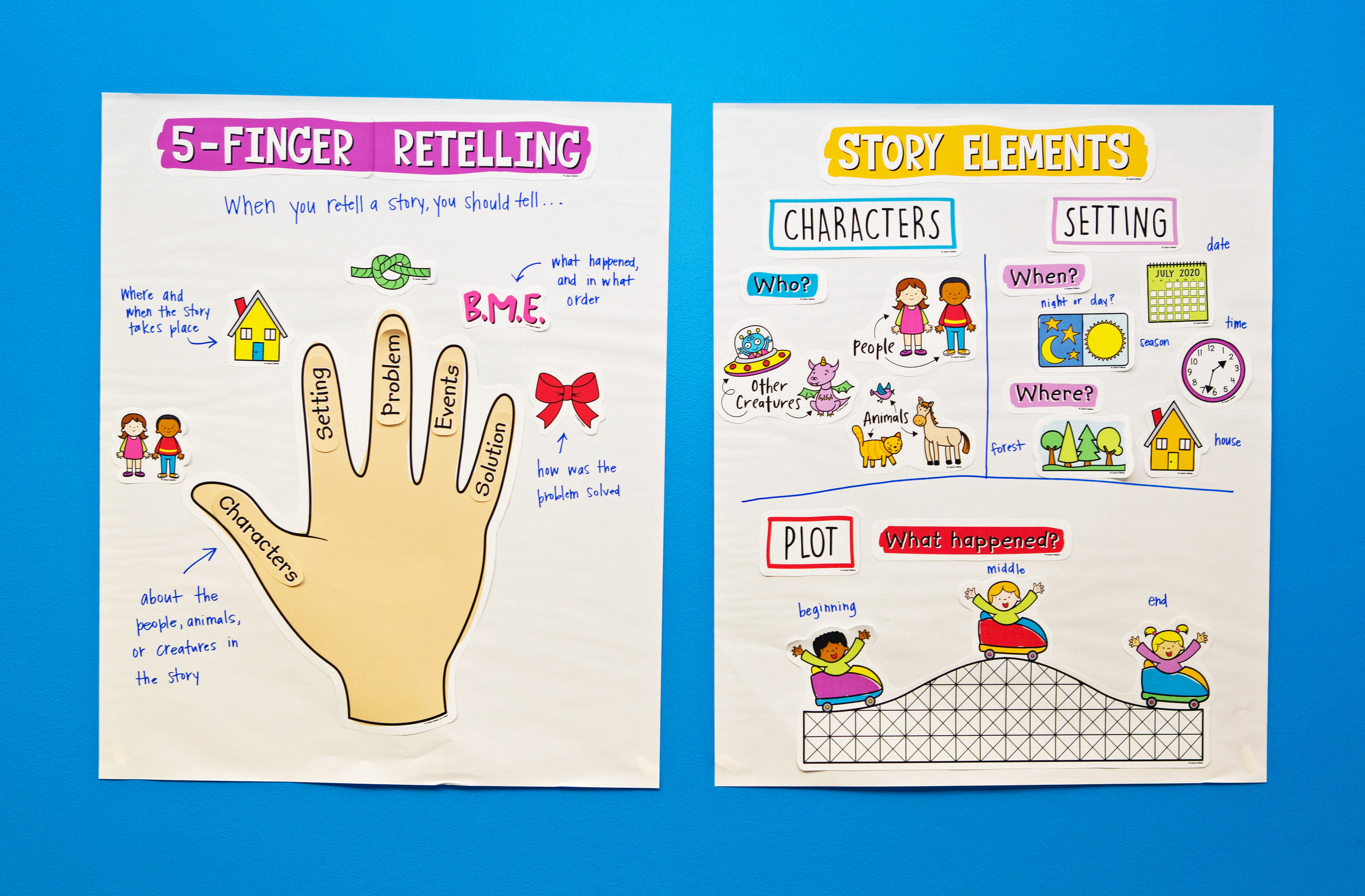 Examples of Anchor Charts
